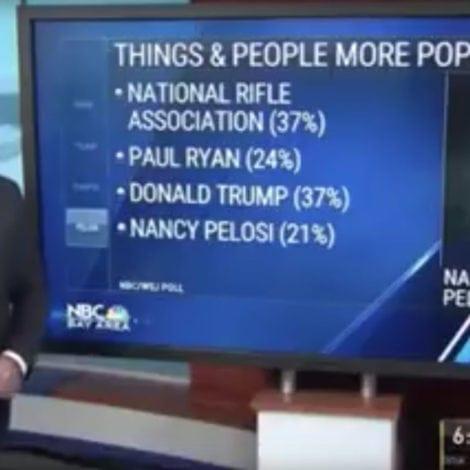 NANCY'S NIGHTMARE: NBC San Francisco Admits TRUMP 'More Popular' Than Pelosi