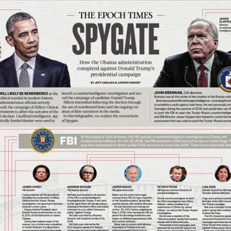 SPYGATE EXPOSED: View the Stunning Chart Detailing the Democrat Plot to Take Down Trump