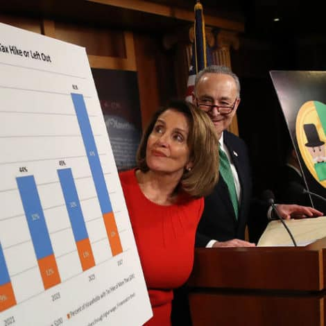 REPORT: House Democrats Eye 33% Corporate 'TAX HIKE' in New Budget