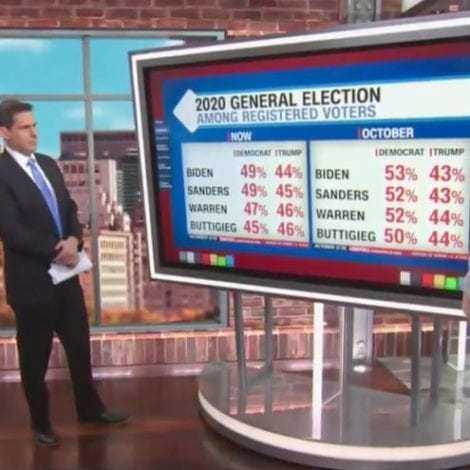 CLUELESS! CNN Stunned By Their Own Poll Showing 'Massive Movement Towards the President'