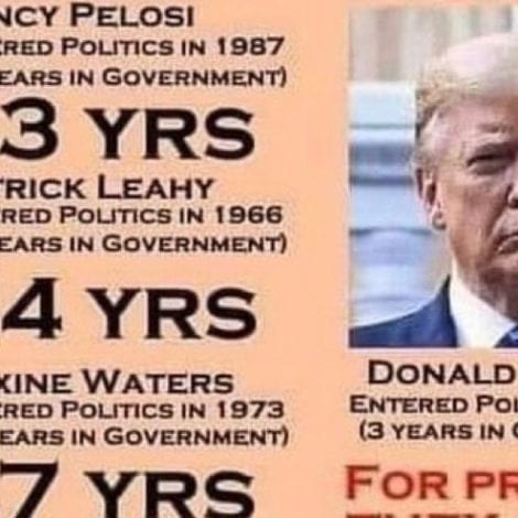 DO NOTHING DEMS: Top Democrats Have Combined History of 290 YEARS in Politics… But Blame Trump